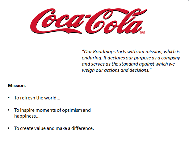 Write A Mission Statement Template